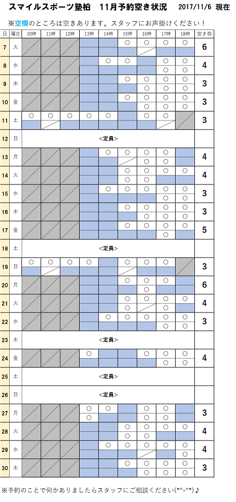 スポーツ塾柏11月分空き状況11月6日現在.png