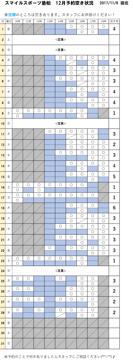 スポーツ塾柏12月分空き状況11月6日現在.png