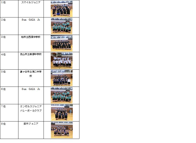 中学生の部成績発表.png