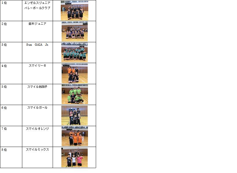 成績発表ジュニアスマイルカップ.png