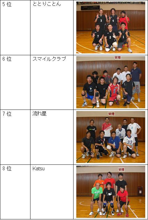 男子リーグ5位~8位.JPG