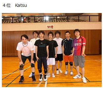 4位Katsu .png